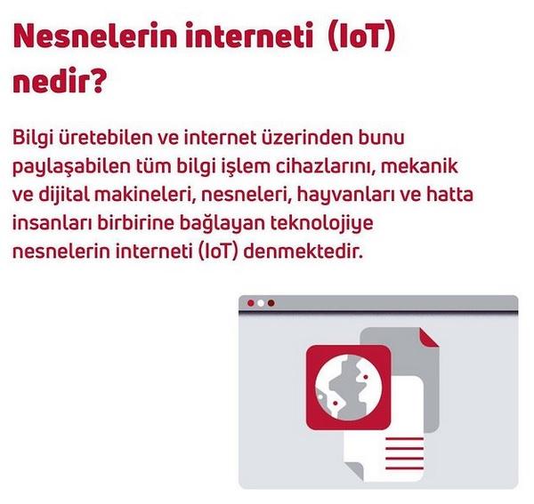 nesnelerin interneti (internet of things/IoT) nedir?